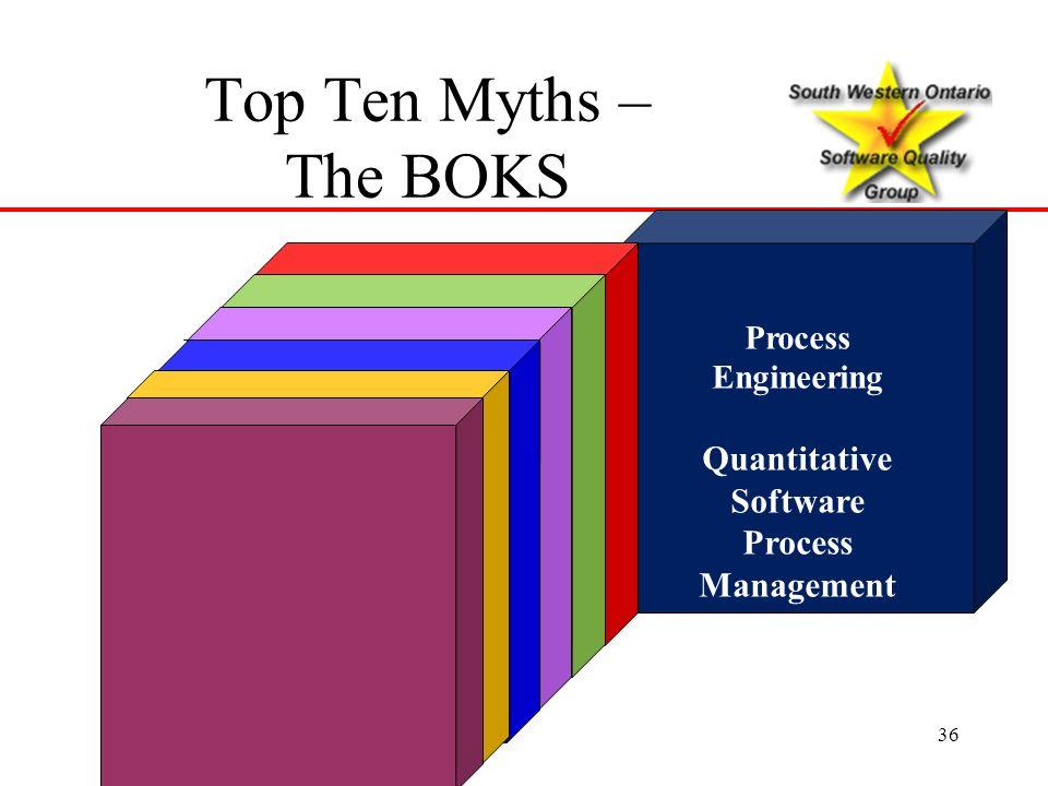Quantitative Software Process Management