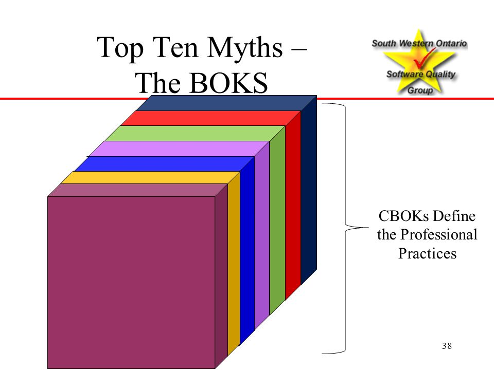 Top Ten Myths – The BOKS CBOKs Define the Professional Practices