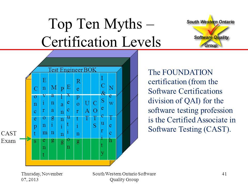 Top Ten Myths – Certification Levels