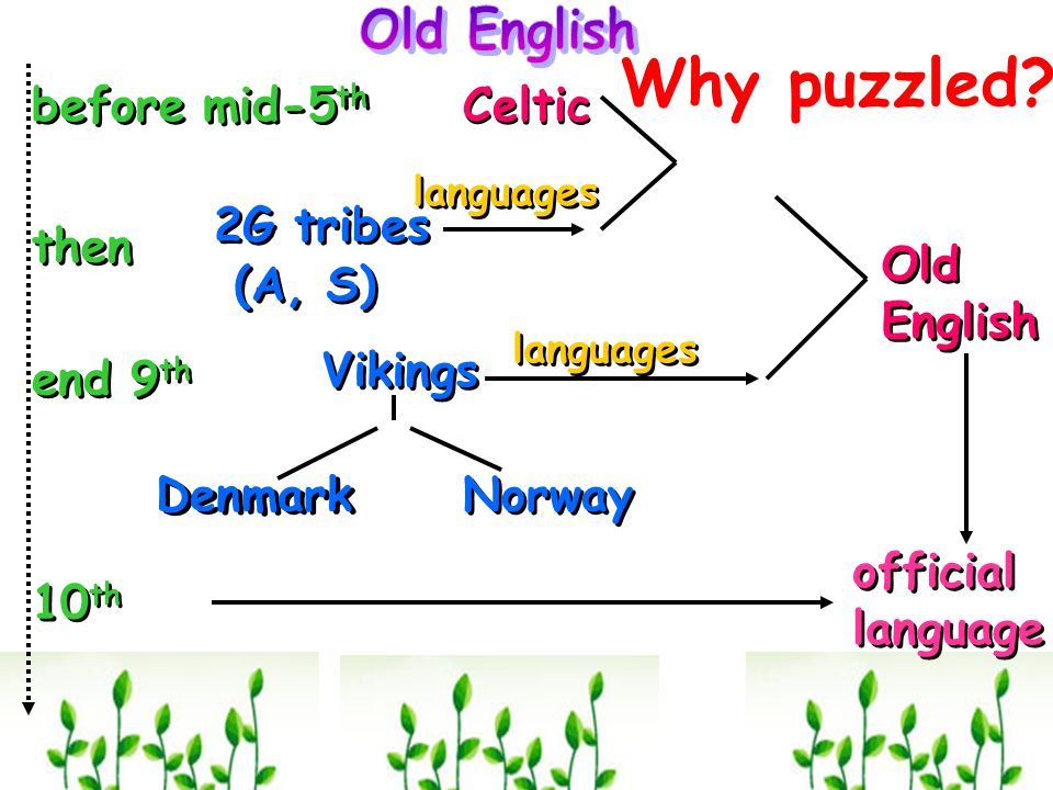 Why puzzled Old English before mid-5th Celtic then 2G tribes (A, S)