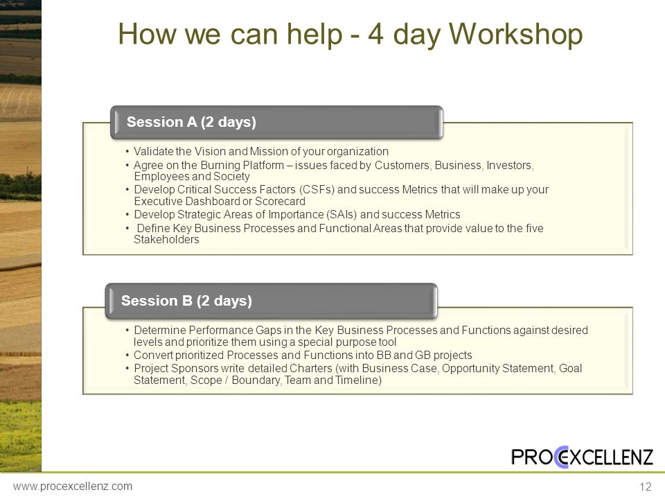 How we can help - 4 day Workshop