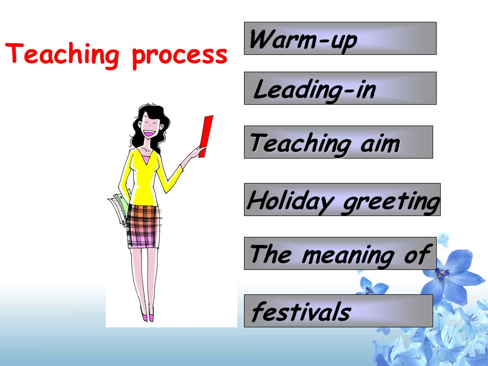 Teaching process Warm-up Leading-in Teaching aim Holiday greeting