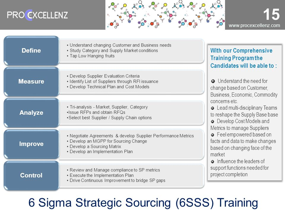 6 Sigma Strategic Sourcing (6SSS) Training