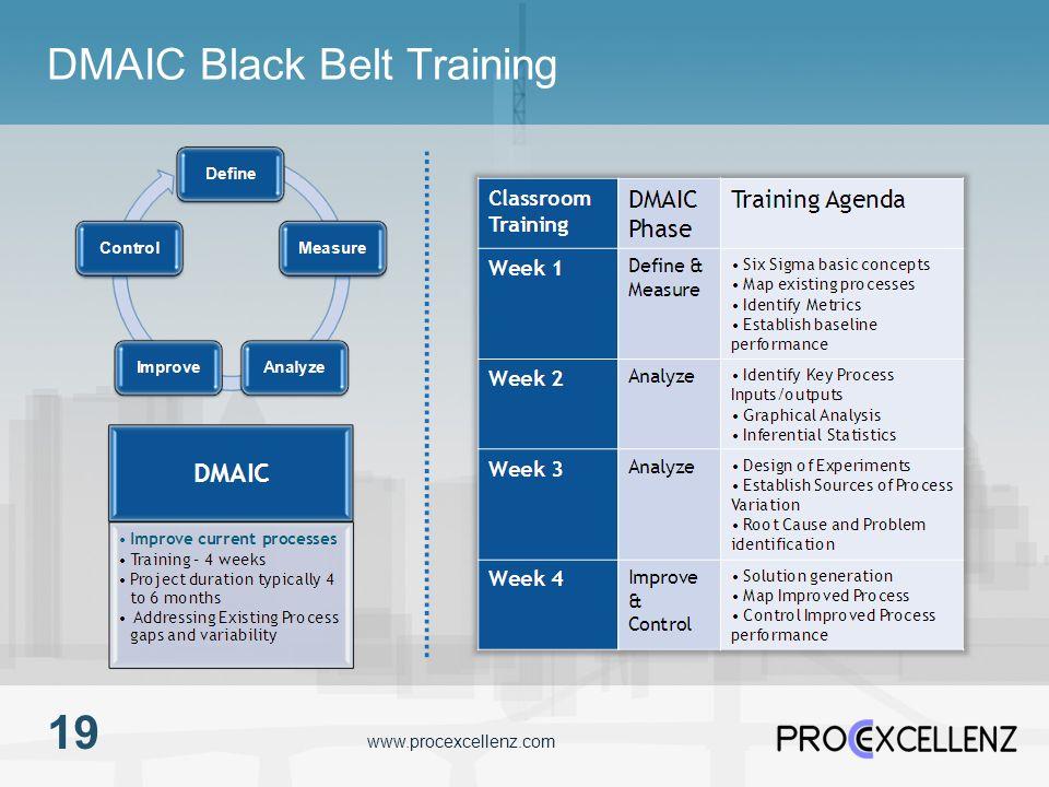 DMAIC Black Belt Training