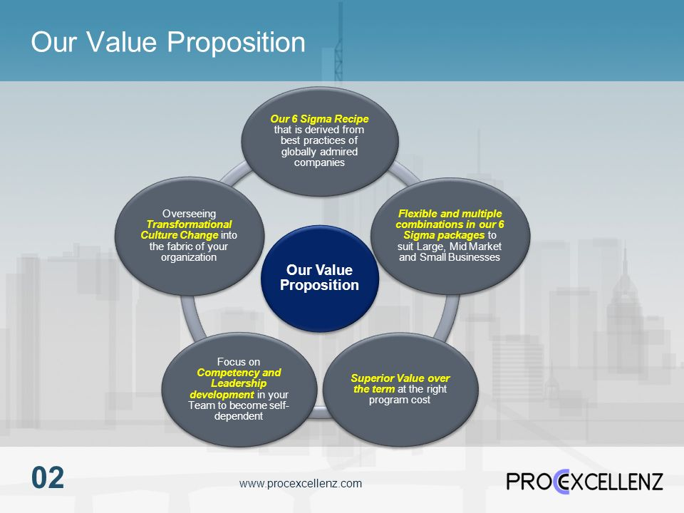 Superior Value over the term at the right program cost