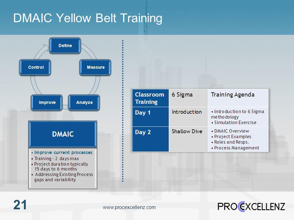 DMAIC Yellow Belt Training