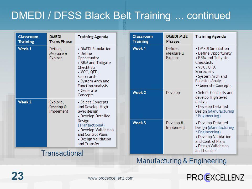 DMEDI / DFSS Black Belt Training ... continued