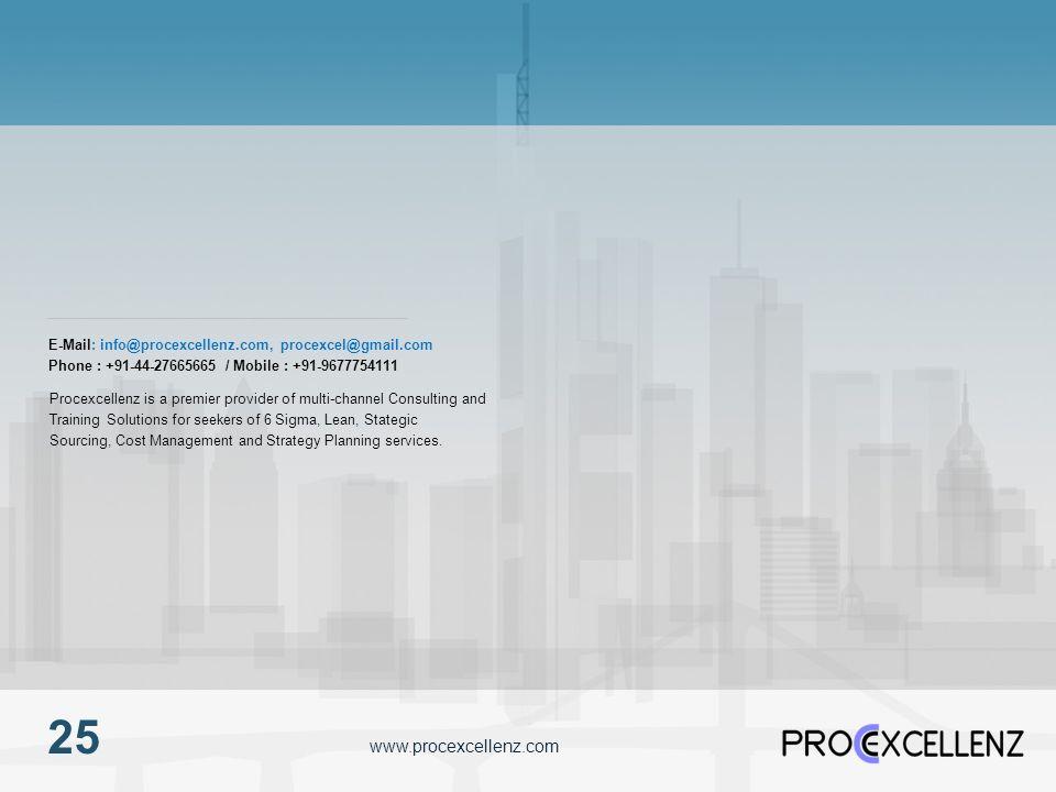 E-Mail: info@procexcellenz.com, procexcel@gmail.com