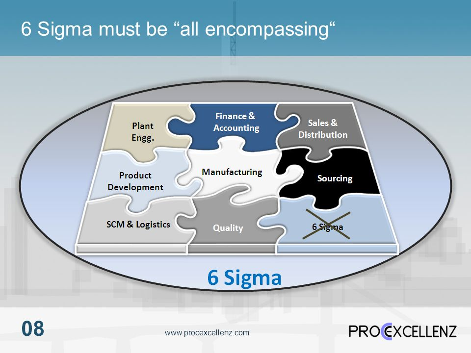 6 Sigma must be all encompassing