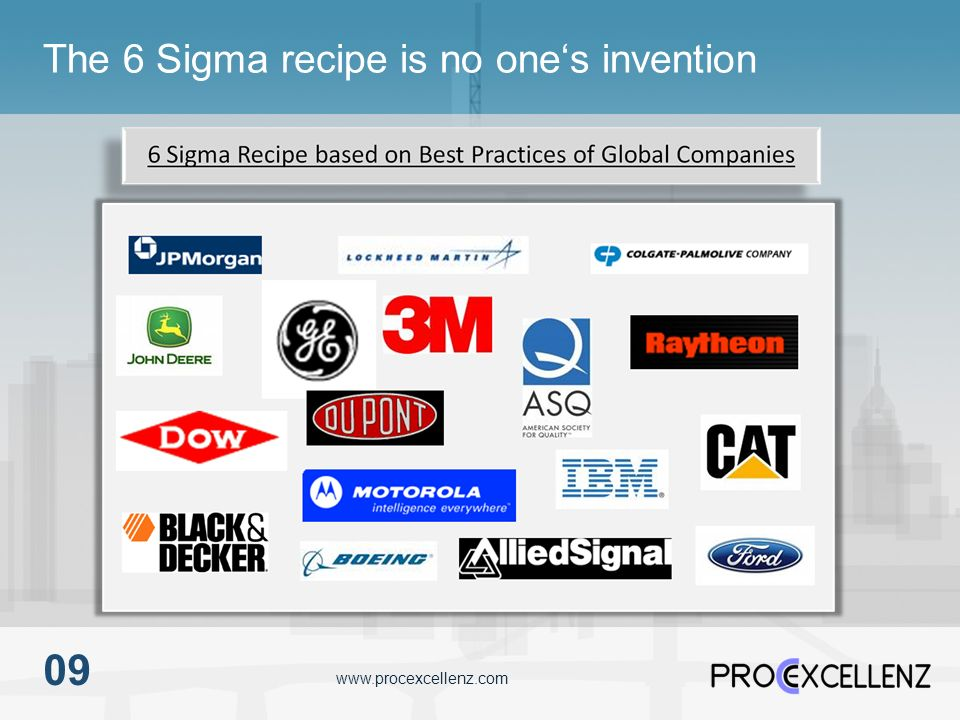 The 6 Sigma recipe is no one's invention