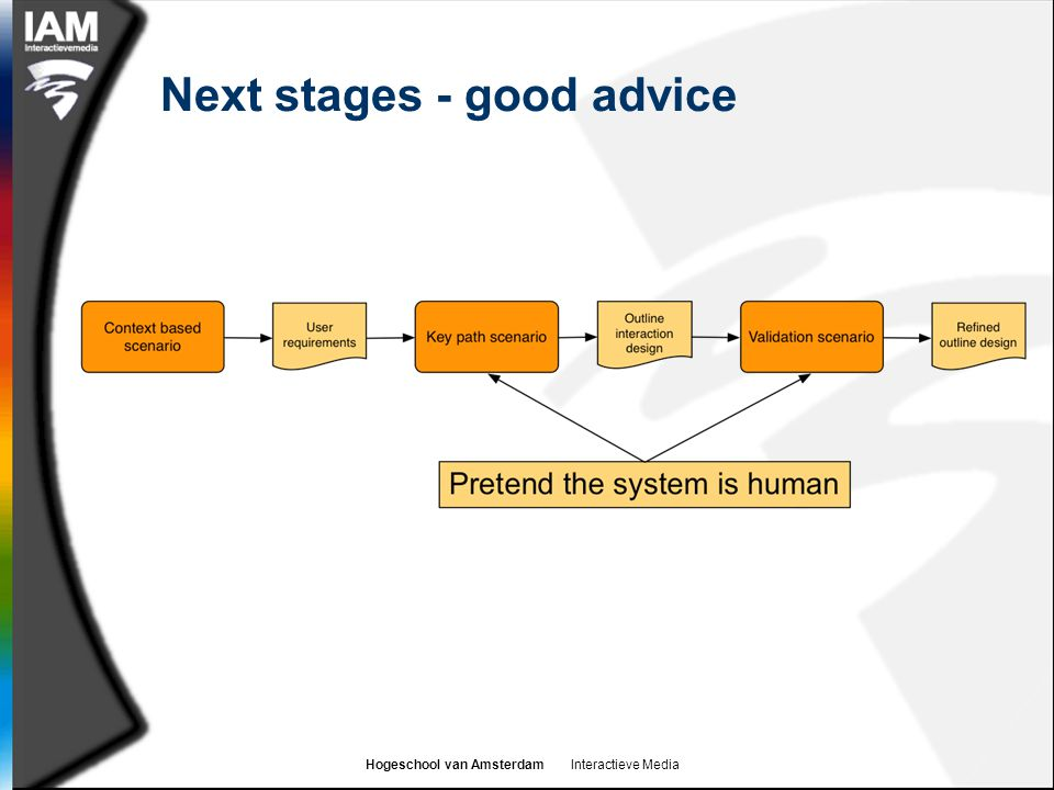 Next stages - good advice