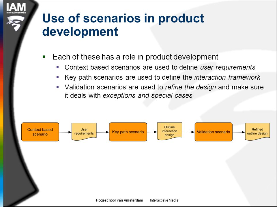 Use of scenarios in product development