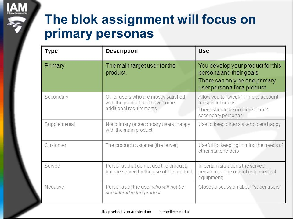 The blok assignment will focus on primary personas