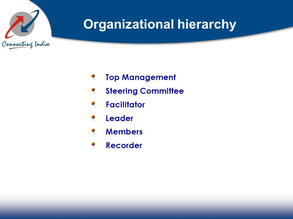 Organizational hierarchy