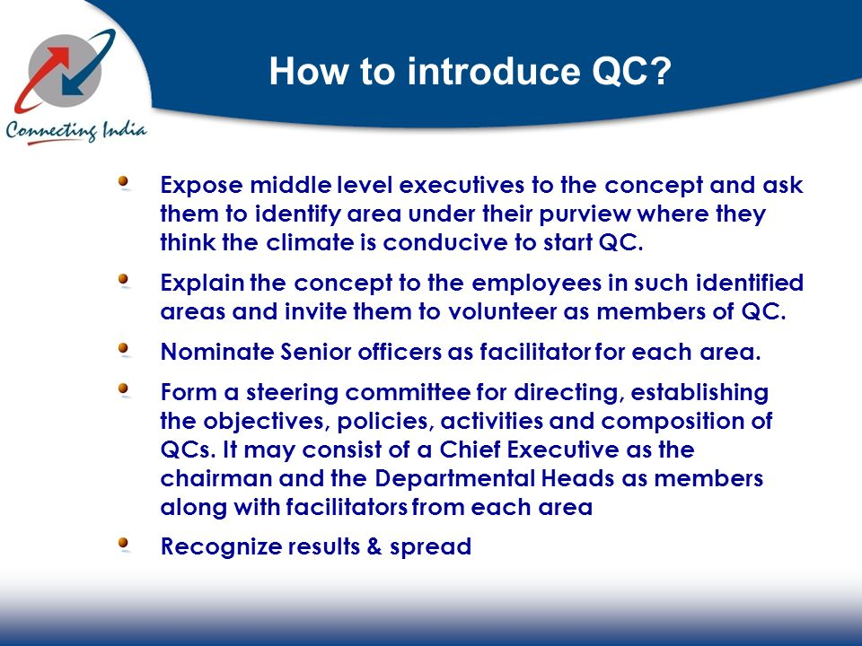 How to introduce QC