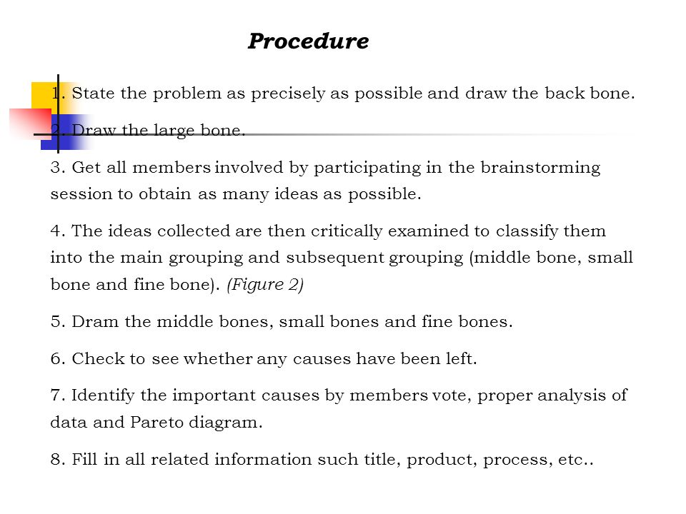 Procedure 1. State the problem as precisely as possible and draw the back bone. 2. Draw the large bone.