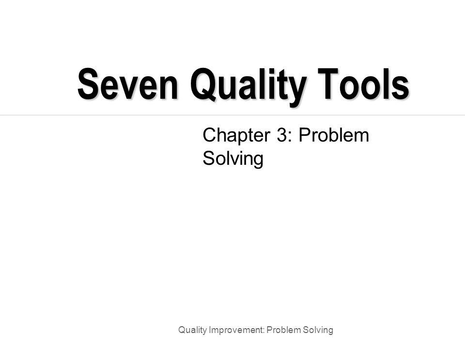 Chapter 3: Problem Solving