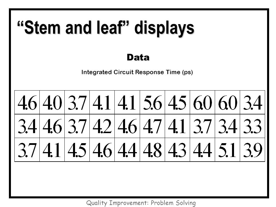 Stem and leaf displays