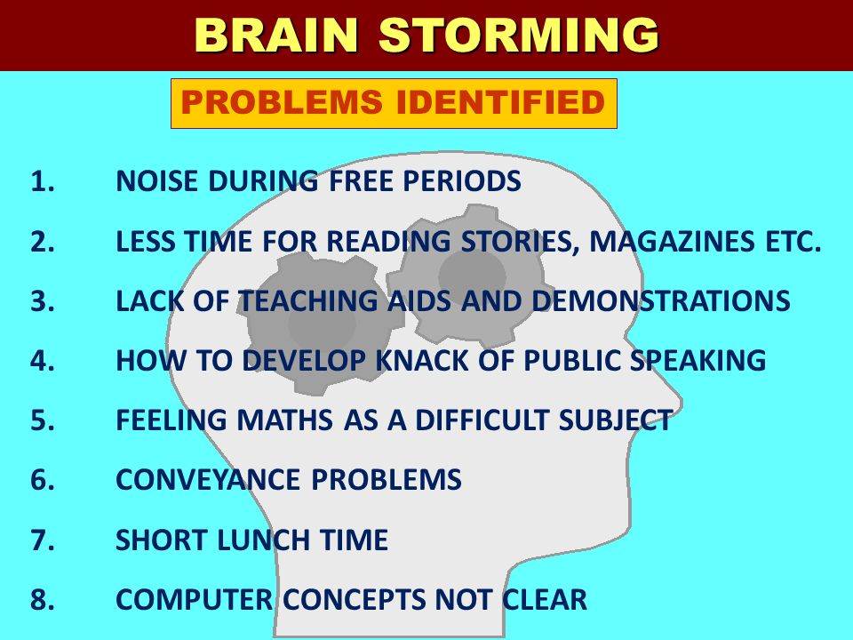 BRAIN STORMING PROBLEMS IDENTIFIED 1. NOISE DURING FREE PERIODS
