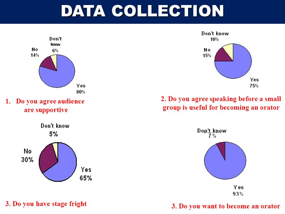 DATA COLLECTION 2. Do you agree speaking before a small