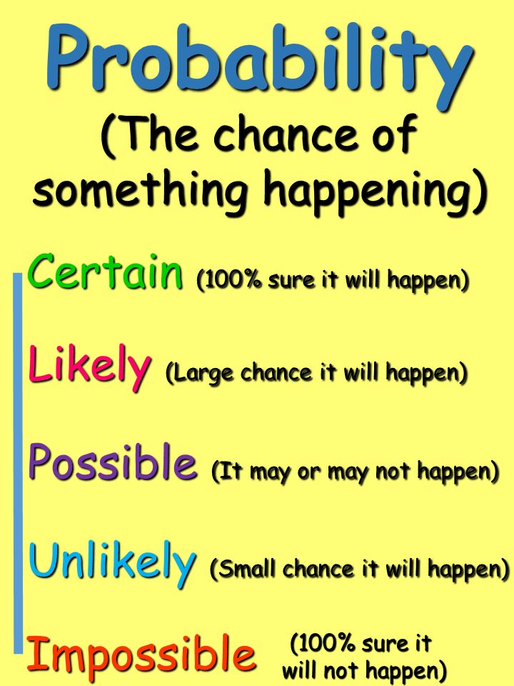 (The chance of something happening)