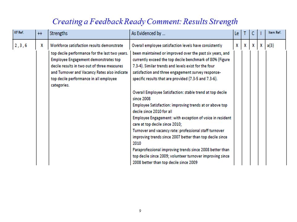 Creating a Feedback Ready Comment: Results Strength