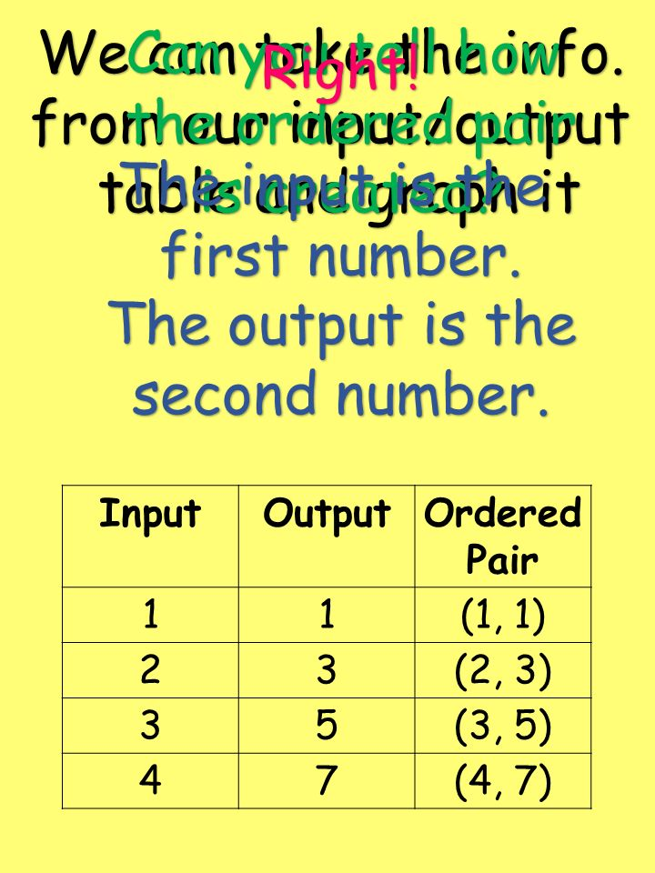 We can take the info. from our input/output table and graph it