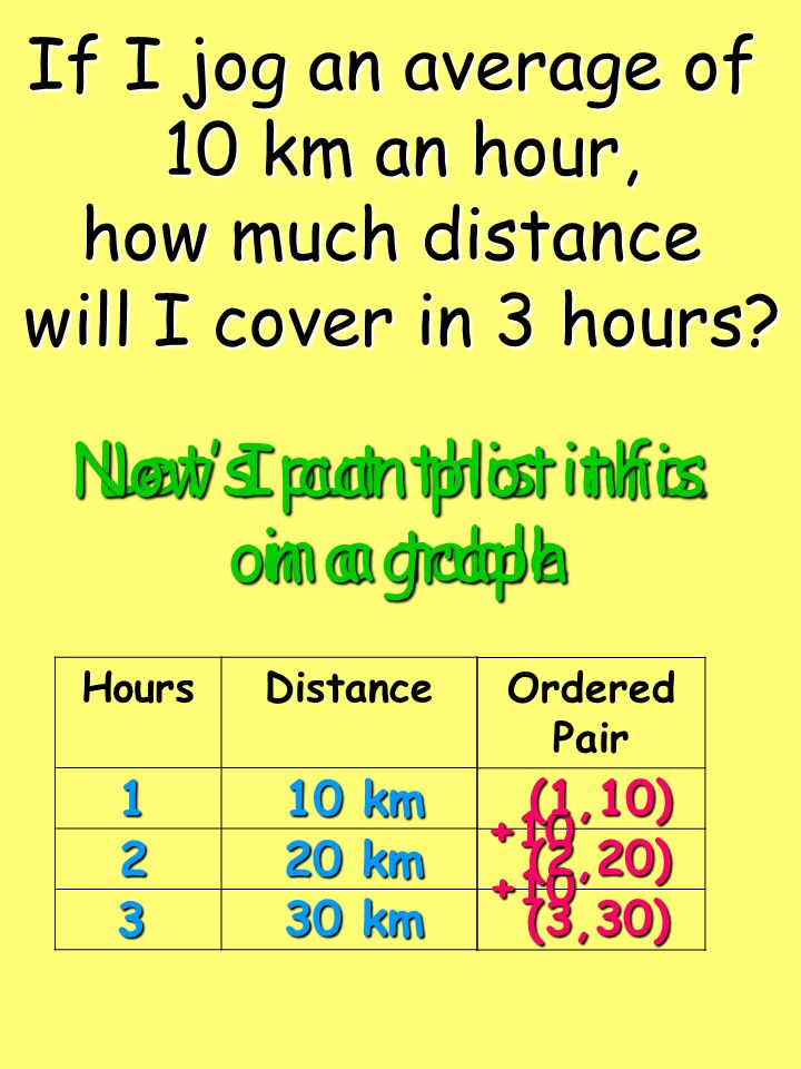 If I jog an average of 10 km an hour, how much distance
