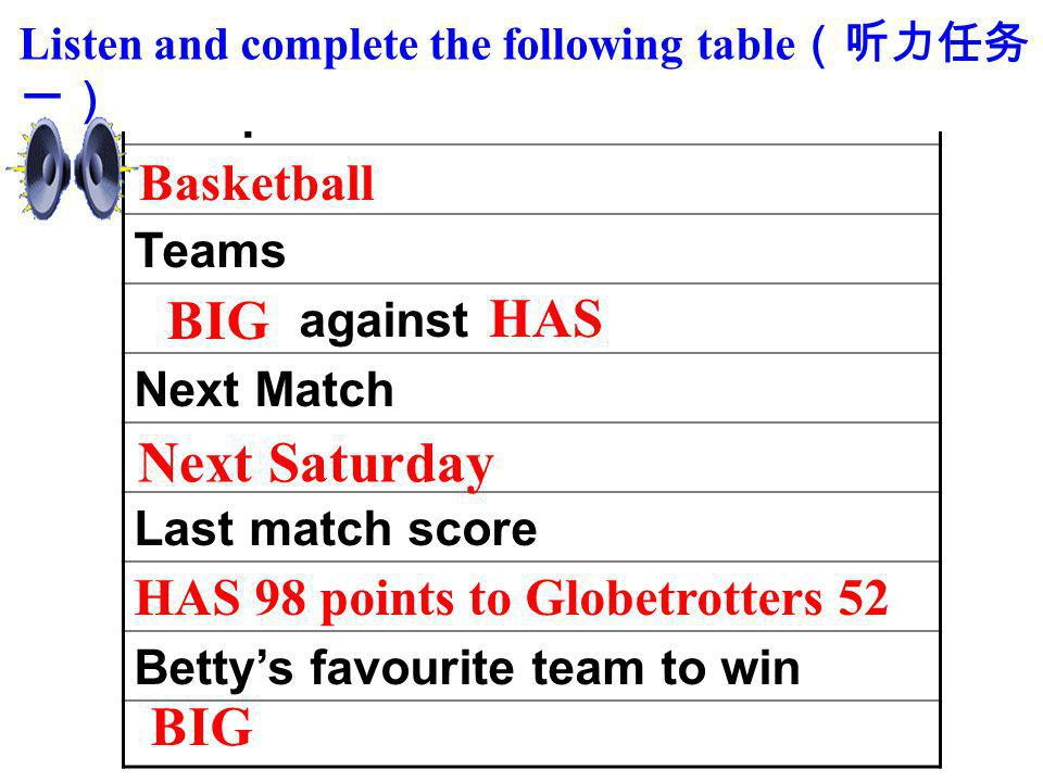 Next Saturday BIG HAS BIG Basketball HAS 98 points to Globetrotters 52