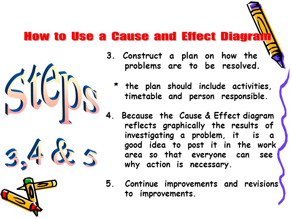 How to Use a Cause and Effect Diagram
