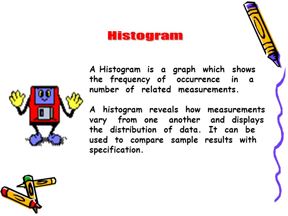 Histogram A Histogram is a graph which shows