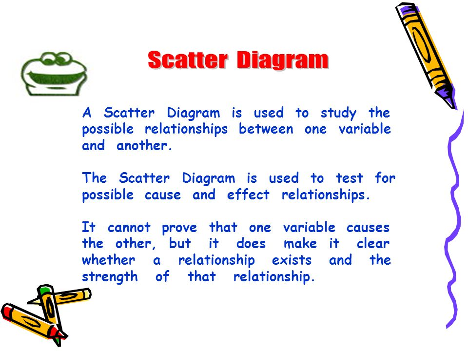 Scatter Diagram A Scatter Diagram is used to study the