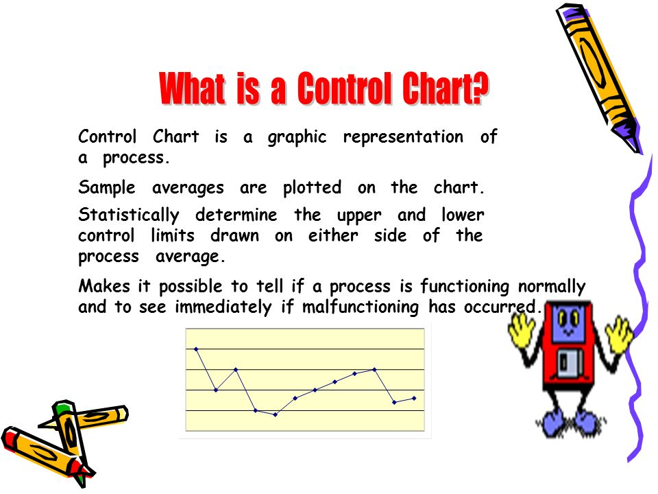 What is a Control Chart Control Chart is a graphic representation of