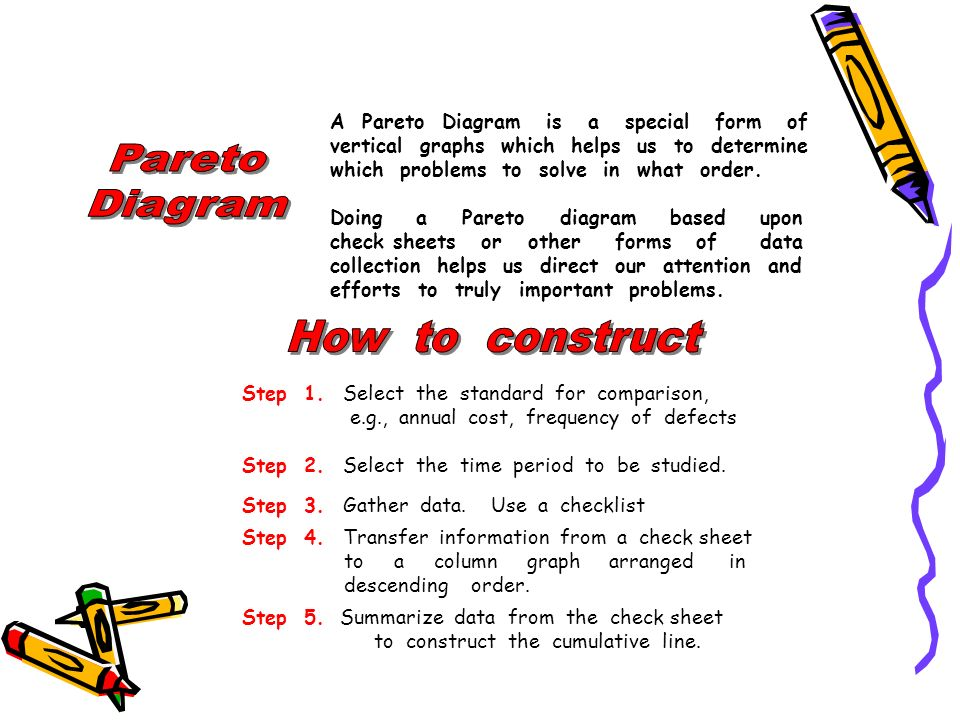 7 qc tools 1 check sheet 2 pareto diagram 3 cause effect 4 pareto diagram how to construct ccuart Image collections