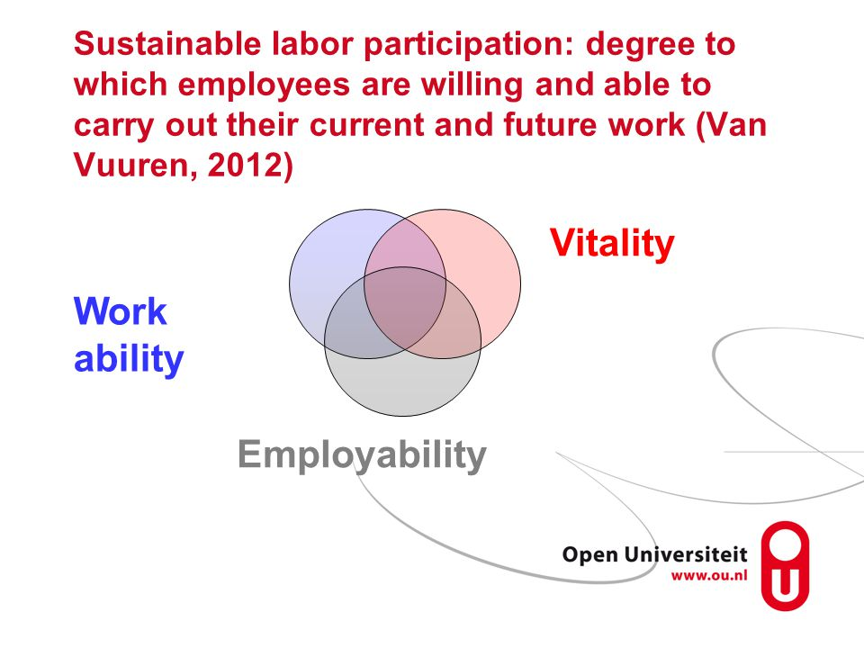 Vitality Work ability Employability