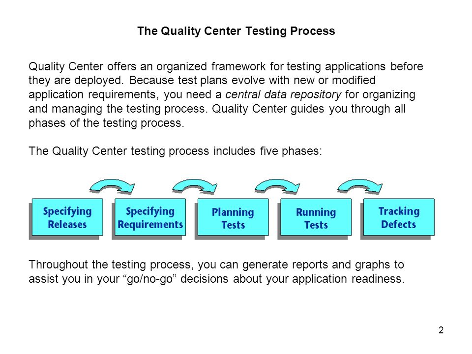 The Quality Center Testing Process