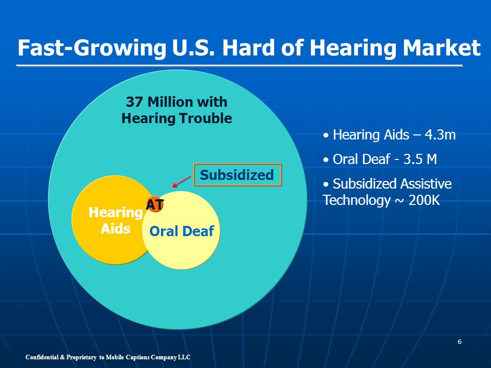 37 Million with Hearing Trouble