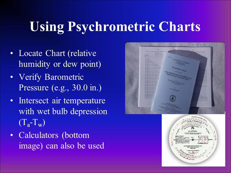 Using Psychrometric Charts