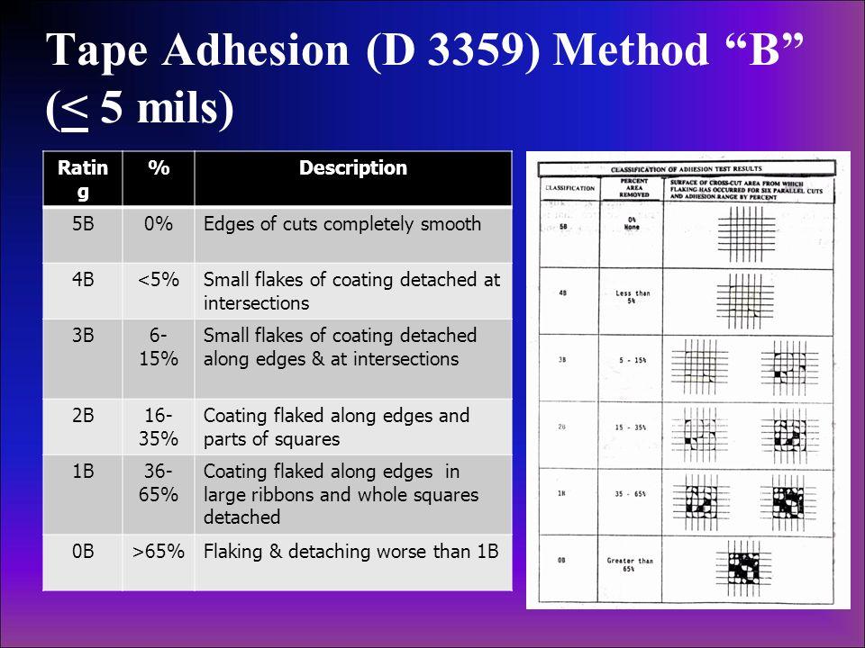 Tape Adhesion (D 3359) Method B (< 5 mils)