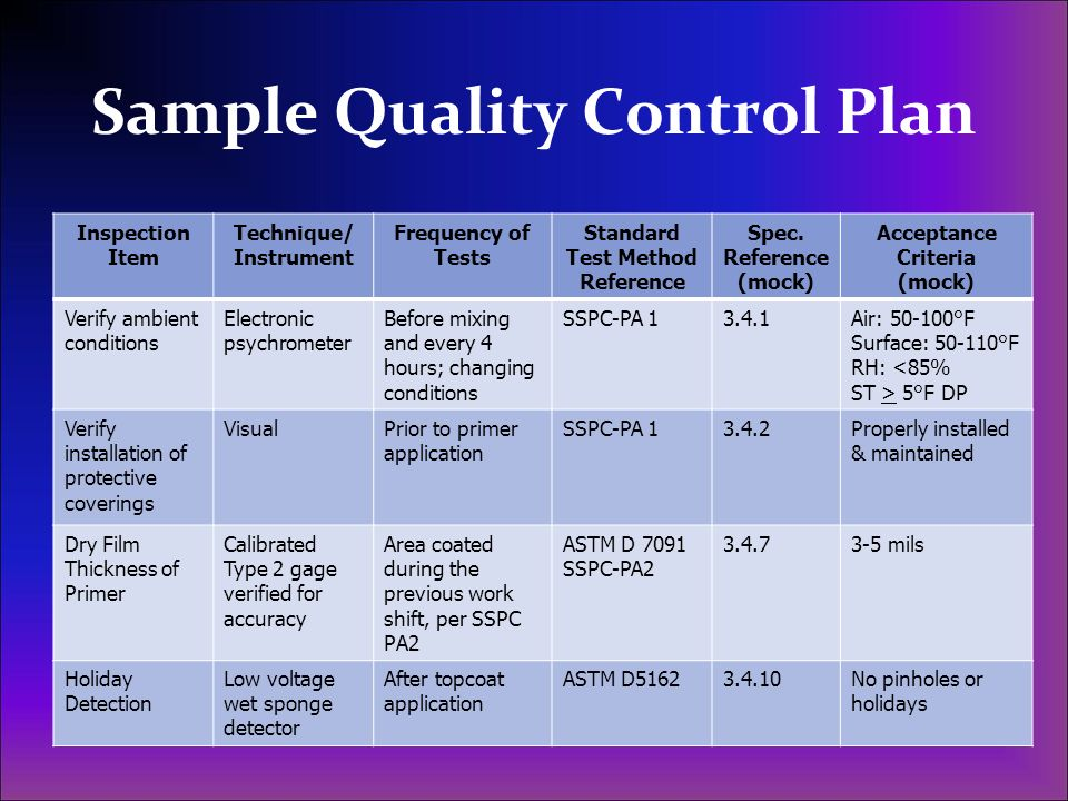 Sample Quality Control Plan