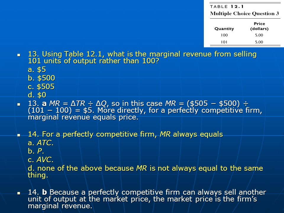 13. Using Table 12.1, what is the marginal revenue from selling 101 units of output rather than 100