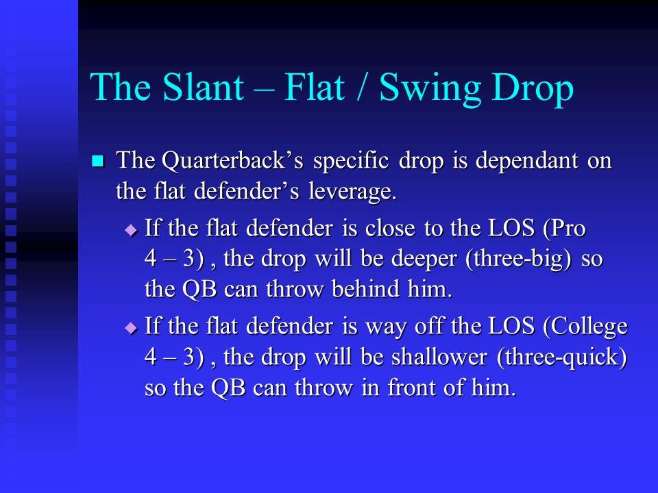 The Slant – Flat / Swing Drop