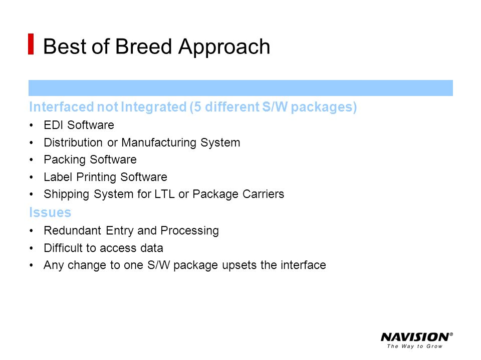 Best of Breed Approach Interfaced not Integrated (5 different S/W packages) EDI Software. Distribution or Manufacturing System.