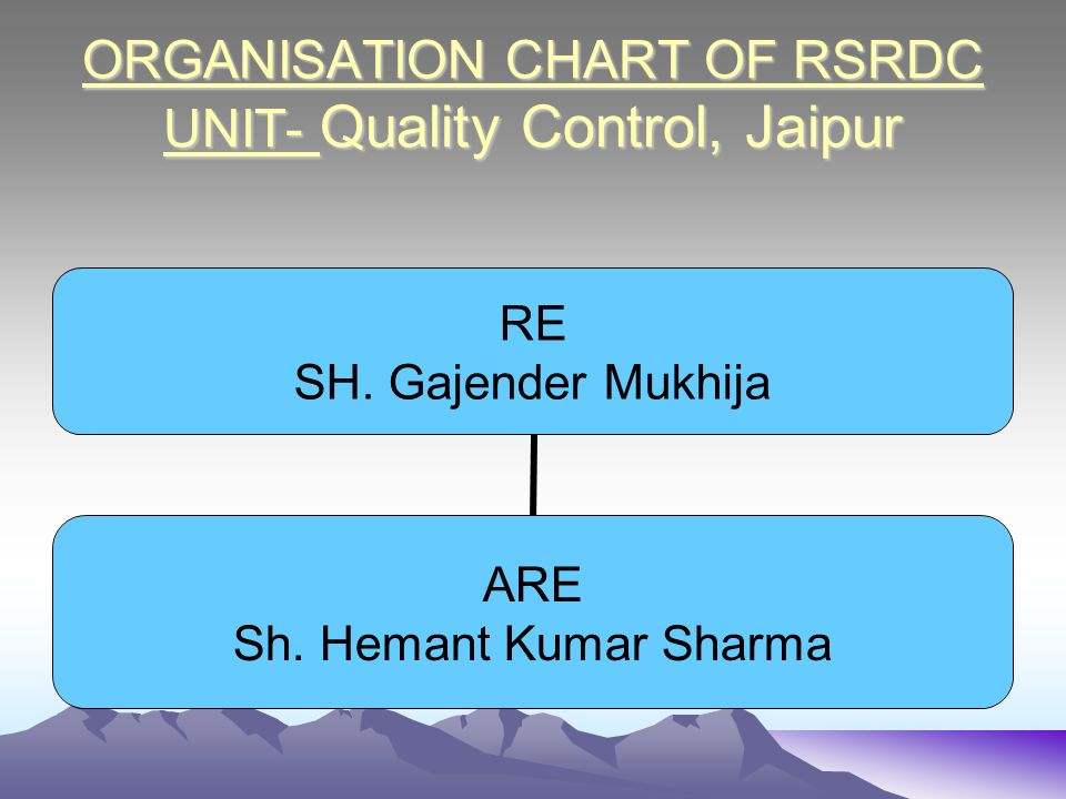 ORGANISATION CHART OF RSRDC UNIT- Quality Control, Jaipur