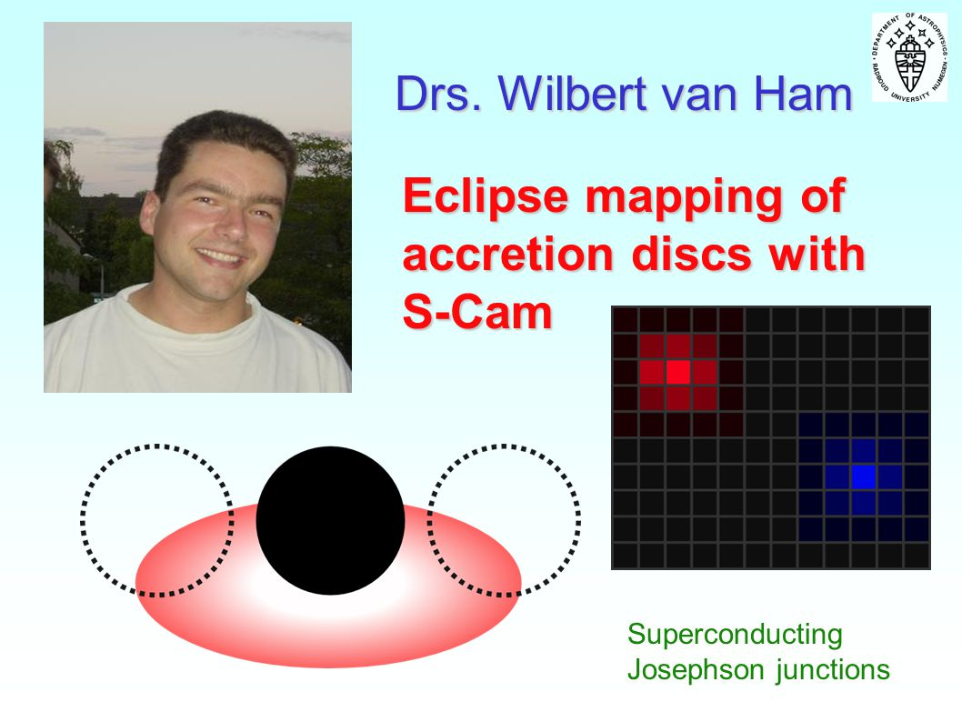 Drs. Wilbert van Ham Eclipse mapping of accretion discs with S-Cam