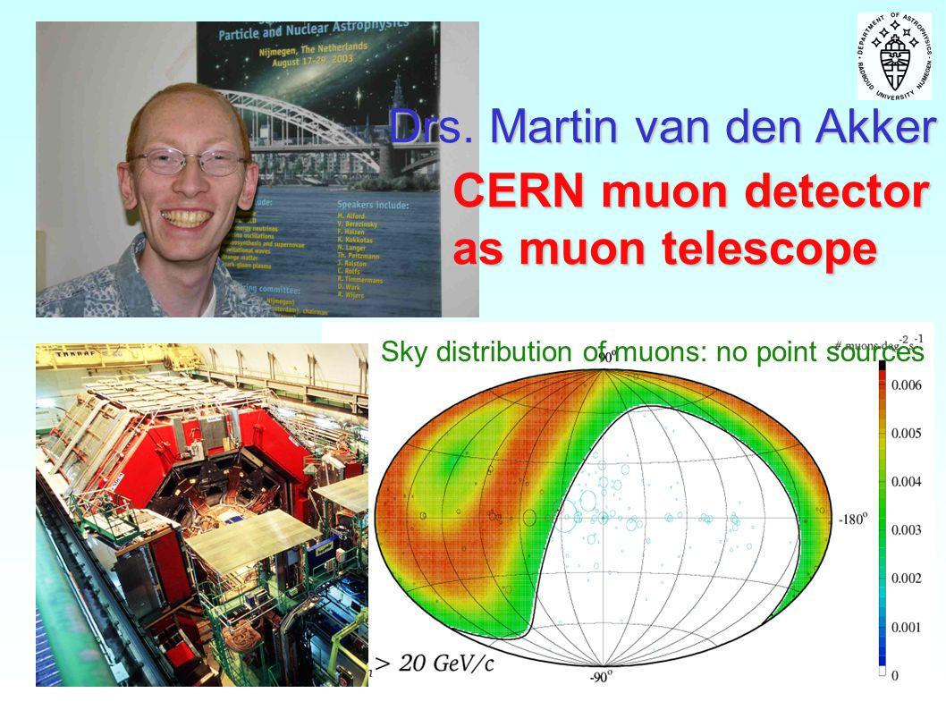 Drs. Martin van den Akker CERN muon detector as muon telescope