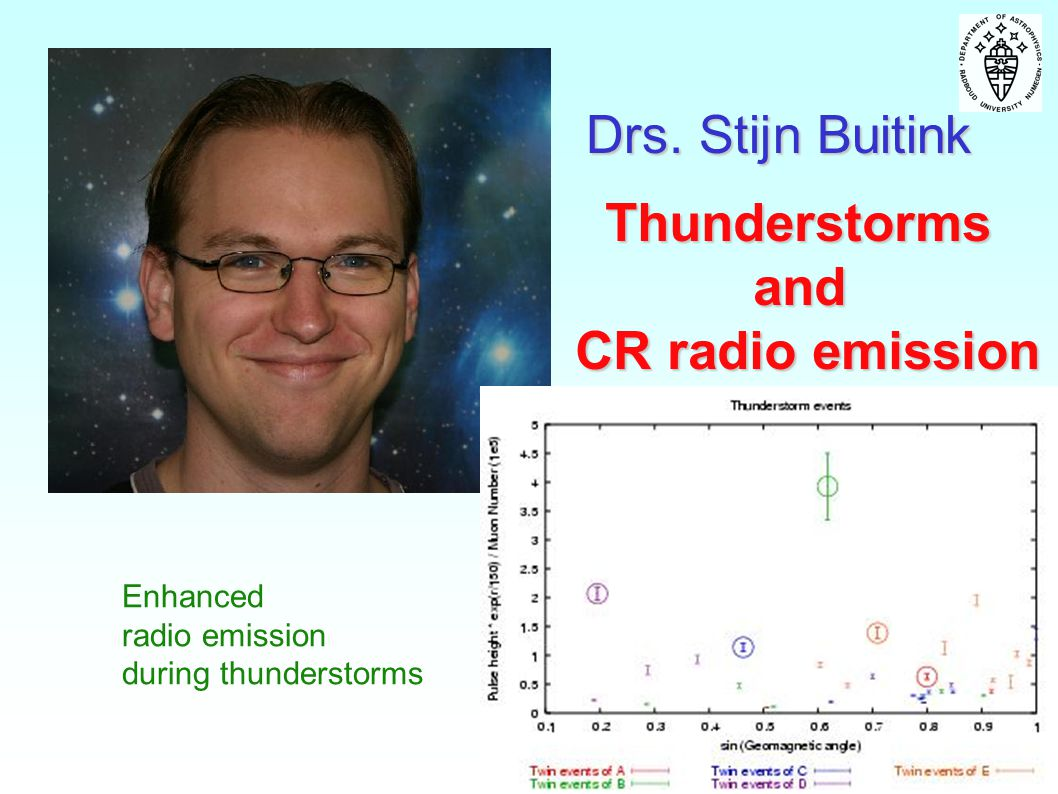 Thunderstorms and CR radio emission