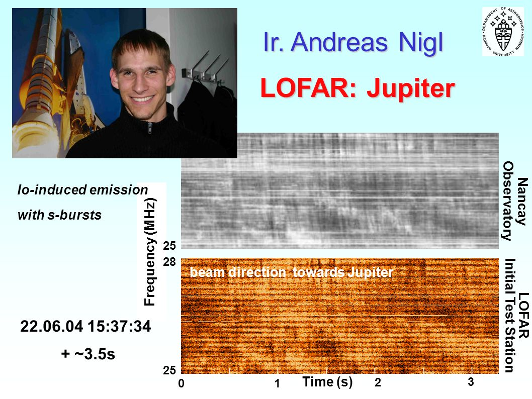 Ir. Andreas Nigl LOFAR: Jupiter 22.06.04 15:37:34 + ~3.5s Observatory