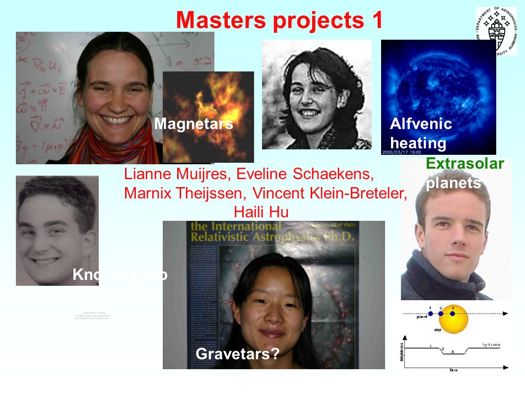 Masters projects 1 Magnetars Alfvenic heating Extrasolar planets