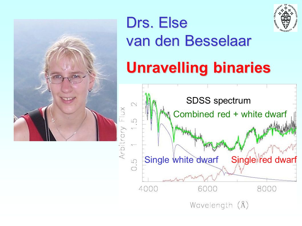 Drs. Else van den Besselaar Unravelling binaries SDSS spectrum